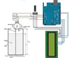 Water Level Measurement using Arduino