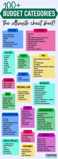 Check out this list of over 100 budget categories! These budget categories will help you create a successful budget tailored towards your lifestyle. budgeting Budget Categories to Help You Create a Successful Budget Financial Peace, Financial Tips, Financial Planning, Budgeting Finances, Budgeting Tips, Monthly Expenses, Budgeting Worksheets, Faire Son Budget, Budget Organization
