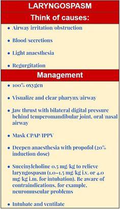 Cardiac Anesthesiologist: Management of Laryngospasm.