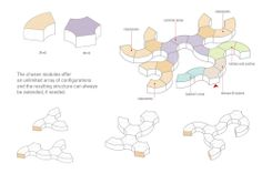 Instant House @ School Winning Proposal / B2 Architecture