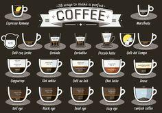 Te gusta el café. Esta es una afirmación de la que nadie duda, pero… ¿sabes prepararlo de forma correcta?  Para muchos, preparar café es un ritual para el...