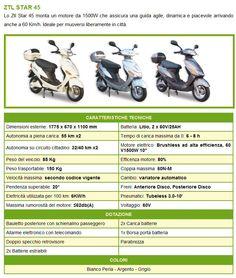 Scheda tecnica scooter   www.energyeasy.it