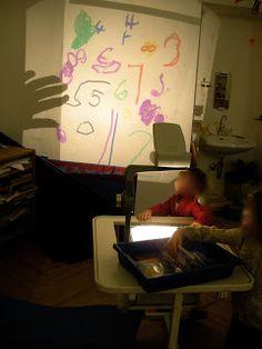 Overhead projector ideas