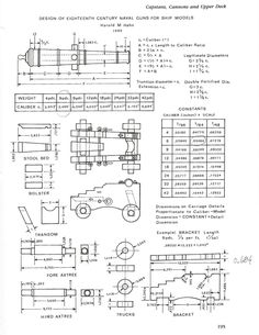 Making gun carriages - Discussion for a Ship's Deck Furniture, Guns, boats and other Fittings - Model Ship World