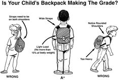 Back-to-School Backpack Safety - Shephard Chiropractic Clinic Family Chiropractic, Chiropractic Care, Back To School Backpacks, Kids Backpacks, Safety Checklist, Safety Tips, Pediatric Occupational Therapy, Doctors Note, Weights