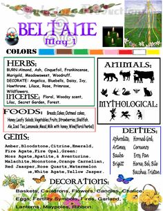 Beltane Correspondences MY Opalraines Production words of several sources.  Will be making one for each Sabbat.