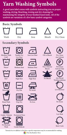 Yarn Washing Symbols: a handy guide to help you keep track of how your yarn ought to be washed, from Yarn School by Over the Rainbow Yarn.