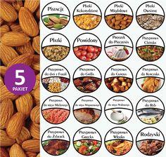 Kitchen Labels, Mini Foods, Printable Labels, Digital Stamps, Cardmaking, Organize, Ideas, Craft, Miniatures