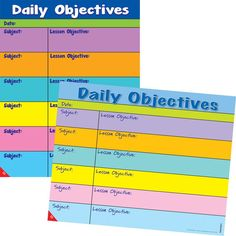 Two-Sided Daily Objectives Poster