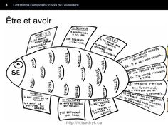 Image result for grammaire francaise