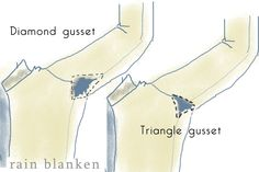 Fix Rip in Armpit with Gussets