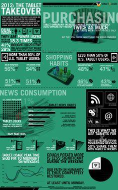 2012: el año de asalto al poder de las tabletas #infografia #infographic #tablets