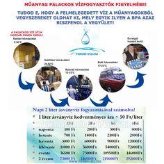 """Milyen is az """"ásványvíz""""? Drága, állott, mikroműanyaggal és a műanyag lágyítószerek kioldódásával szennyezett (Ftalát) és persze nehéz. Mi lenne ha leváltanád a csomagolt vizeket amit eddig hazahurcolásztál egy biztonságos mindig finom és egészséges ivóvizet készítő hatalmas kapacitású víztisztítóra? Ne mondj le a finom csapvízről, tisztítsd meg a vezetékes vizet és élvezd 2 éven át! Válassz Neked megfelelő kapacitású népszerű Magyar víztisztítót több mint 50 000 Magyar család W25…"""