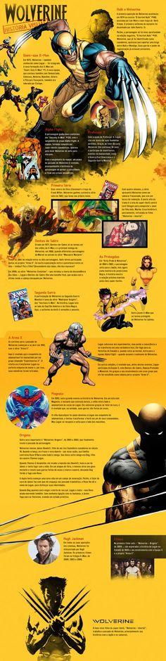 A história visual do Wolverine
