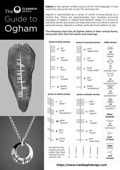 Ogham is an ancient Irish alphabet written with various strokes and lines. Here's how to write and read Ogham, and the meaning of each letter in the alphabet Druid Tattoo, Ogham Tattoo, Tattoo Symbols, Alphabet Code, Celtic Runes, Celtic Mythology, Irish Celtic Symbols, Celtic Paganism, Alphabet