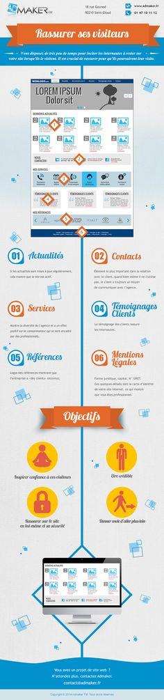Infographie SEO & site e-commerce : rassurer ses visiteurs