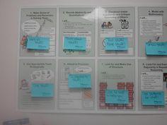 8 Mathematical Practices and stuff - simplified! Teacher Boards, Teacher Tools, Math Teacher, Math Classroom, Kindergarten Math, Teaching Math, Mathematical Practices, Math Practices, Mathematics