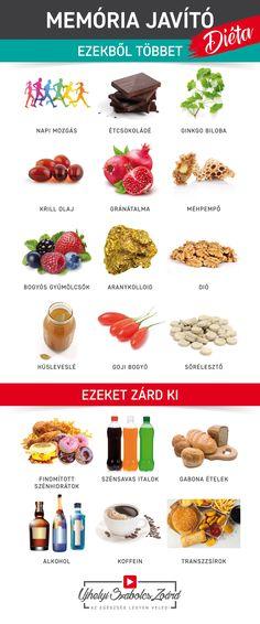Zard, Quinoa, Dementia, Diet