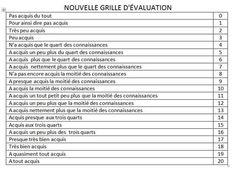 Grille d'évaluation Motivation Pour Un Poste, Swingers Clubs, Rubrics, Twitter, Letter Sample, Letters, Workplace Motivation, Cover Letter Example, Curriculum Planning