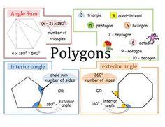 Area of Polygons Worksheets Free | Full Online Version at Deering Math Online