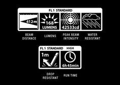 Maglite 2-Cell D LED Flashlight