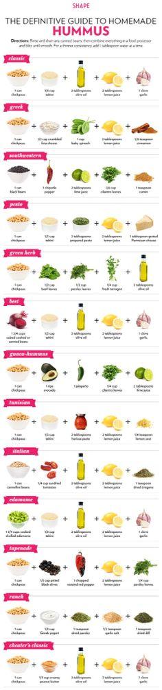 Recettes pour réaliser votre humus maison.