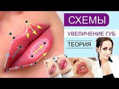 Dermal Fillers Lips, Facial Fillers, Botox Fillers, Lip Fillers, Hyaluronic Acid Lips, Botox Face, Hyaluron Filler, Aesthetic Dermatology, Face Aesthetic