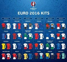 Twenty-four teams, forty-eight kits. Check out some of the sartorial combos that will be on show in France over the coming month: good, bad or ugly – you decide. England Germany, France Euro, World Athletics, Uefa Euro 2016, Harness Racing, World Figure Skating Championships, Republic Of Ireland, European Football, Europa League