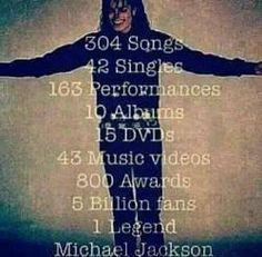 1000000000000% TRUE