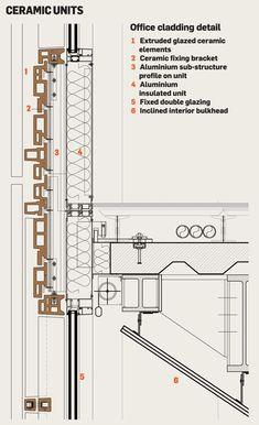 Rezultate imazhesh për barra passive system wall detail