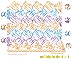 Watch This Video Beauteous Finished Make Crochet Look Like Knitting (the Waistcoat Stitch) Ideas. Amazing Make Crochet Look Like Knitting (the Waistcoat Stitch) Ideas. Crochet Stitches Chart, Crochet Motifs, Crochet Diagram, Crochet Squares, Granny Squares, Stitch Patterns, Knitting Patterns, Crochet Patterns, Love Crochet