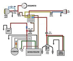 simple motorcycle wiring diagram for choppers and cafe racers \u2013 evan Honda CBR 600 Wiring Diagram custom motorcycle wiring diagram