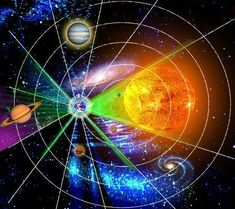 Astrology services india at kaal Chakkra offers online astrology services in India as Indian astrology, vedic horoscope, palmistry, numerology, tarot reading and vaastu shastra services. Now get astrology services in India by best famous astrologer. #astrologyonline #numerologyreading