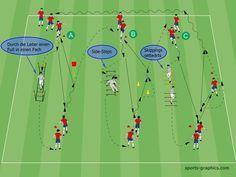 Best football tactics, tips and strategies Soccer Passing Drills, Football Coaching Drills, Soccer Training Drills, Football Tactics, Sport, Board, Soccer, Sports, Blue Prints