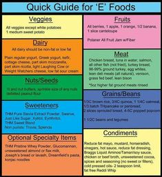 Quick Guide for E meals