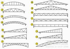 Truss Structure, Steel Structure Buildings, Metal Buildings, Steel Trusses, Roof Trusses, House Gate Design, Shed Design, Victorian Sheds, Roof Truss Design