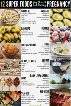 Healthy Pregnancy Food, Pregnancy Eating, Pregnancy Nutrition, Pregnancy Health, Healthy Snacks, Healthy Recipes, Pregnancy Weeks, Pregnancy Food Recipes, Best Pregnancy Foods