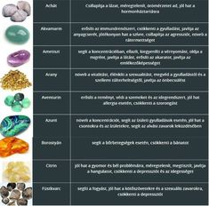ásványok Diy diy crafts for adults Diy Crafts For Adults, Crystal Healing, Health Fitness, Gemstones, Crystals, Chakra Stones, Drawing Tips, Biology, Mental Health