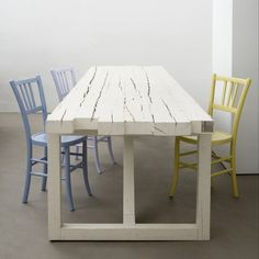Weiss . table