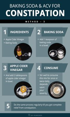 Method – 3: (Baking Soda with Apple Cider Vinegar)    Both baking soda and apple cider vinegar have mild laxative property that helps to treat constipation along with other digestive problems.