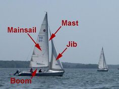 what is a jib sail - Google Search