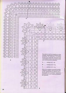 Diy Crafts - -Crochet Lace Trim Hands Ideas For 2019 crochet Filet Crochet, Crochet Motifs, Crochet Quilt, Crochet Diagram, Crochet Chart, Thread Crochet, Crochet Trim, Crochet Lace, Crochet Stitches