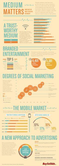 Medium Matters Infographic