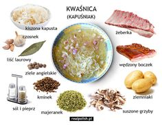 Learn Polish, Polish Language, Polish Recipes, Logo Nasa, Vocabulary, Food And Drink, Ethnic Recipes, Languages, Food
