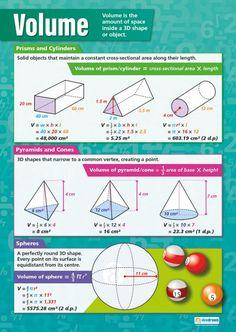 Volume and Areas Math Poster Set - Mathe Ideen 2020 Math Resources, Math Activities, Gcse Maths Revision, Math Charts, Math Poster, Poster Poster, Math Formulas, Math Help, Homeschool Math