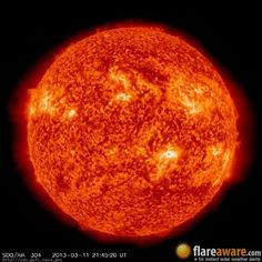 The hourly sun (at 09:45 pm  UTC on 11 March 2013)