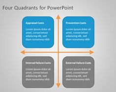 free smart goals powerpoint templates free ppt powerpoint