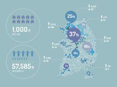 참여시설 - 1000곳, 참여 영유아수 - 57,585명