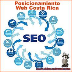 #PosicionamientoWeb  http://www.sitios-enlaweb.com/posicionamiento-web.html  La importancia del posicionamiento web no puede ser exagerada.  Sin un buen ranking en los motores de búsqueda hay pocas posibilidades de que obtendrá mucho tráfico, en su caso, a su sitio.