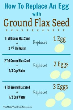 How to replace an egg in baking recipes with ground flax seed Learn how to make an egg replacement for substitution in baking recipes with this simple flax seed method. A healthy egg replacer that stirs together quickly with ground flax seed and water. Baking Recipes, Whole Food Recipes, Diet Recipes, Vegan Recipes, Healthy Baking Substitutes, Baking Tips, Baking Secrets, Egg Free Recipes, Bread Baking